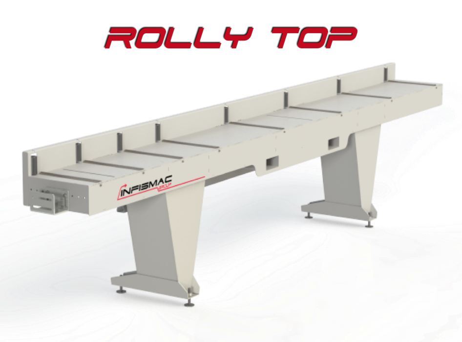 rolly-top